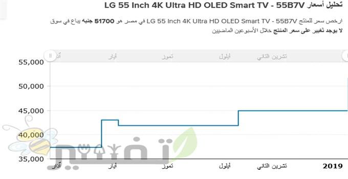 سعر شاشة lg 55 بوصة سمارت في مصر