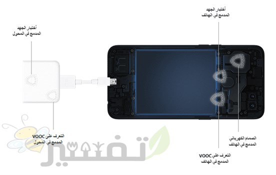 موبايل Oppo F9